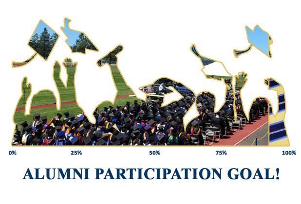 Alumni Participation Goal