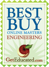 GetEducated.com Best Buy - Online Masters Engineering