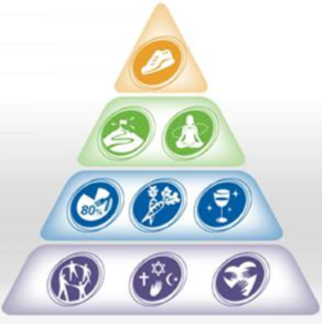 Power 9 Pyramid